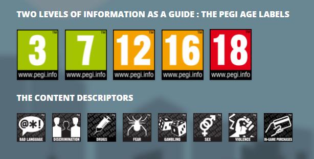Oznake sistema PEGI