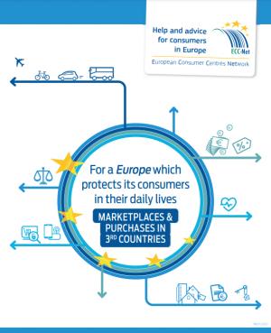 Spletne tržnice in nakupi v tretjih državah